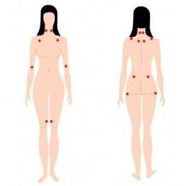 Fibromyalgy.jpg
